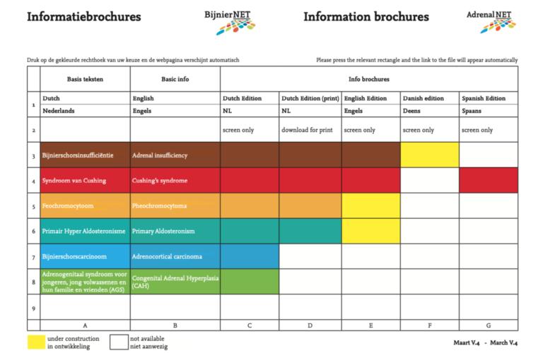 Meer dan een dambord – zoek een informatiebrochure